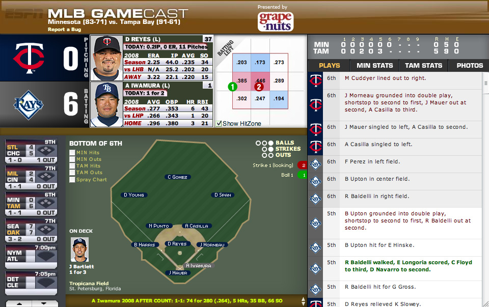 MLB: GameCast