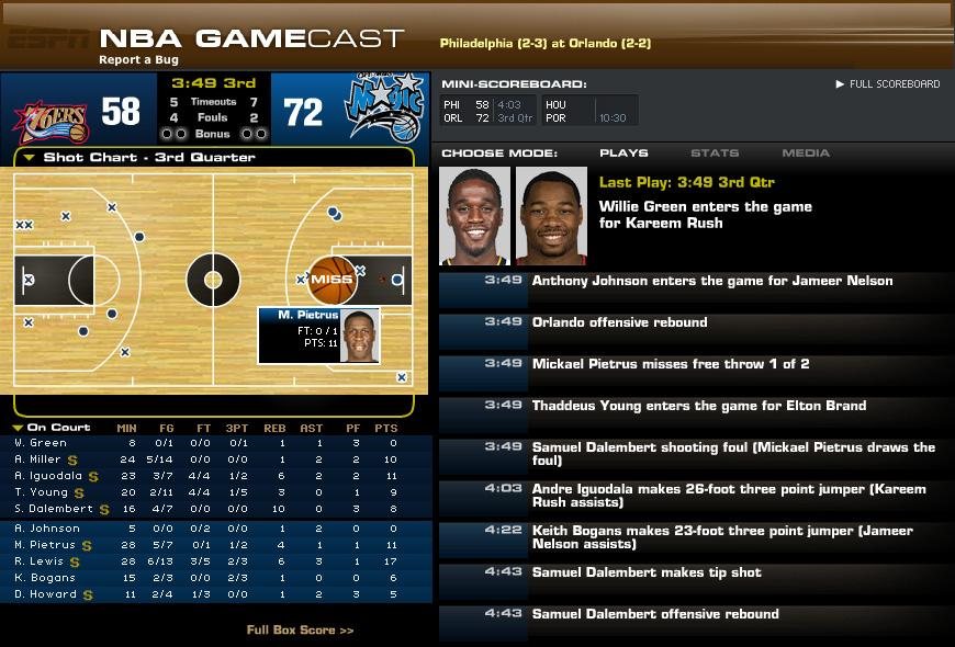 Watch on ESPN+