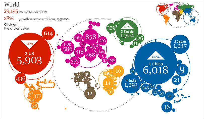 The Carbon Atlas World