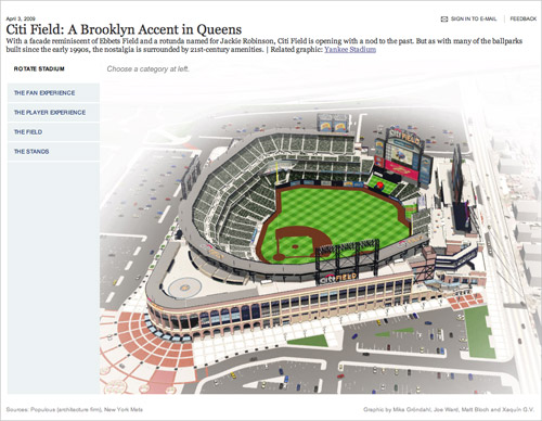 Citi Field: A Brooklyn Accept in Queens