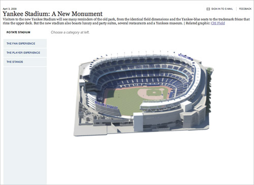 Yankee Stadium: A New Monument