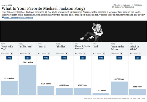 What Is Your Favorite Michael Jackson Song?