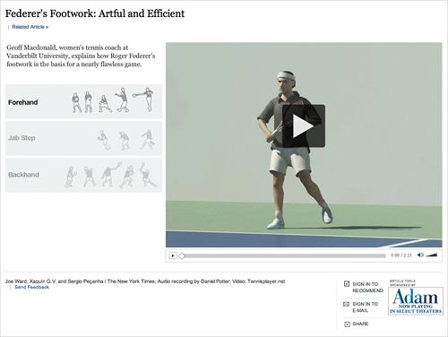 Federer's Footwork
