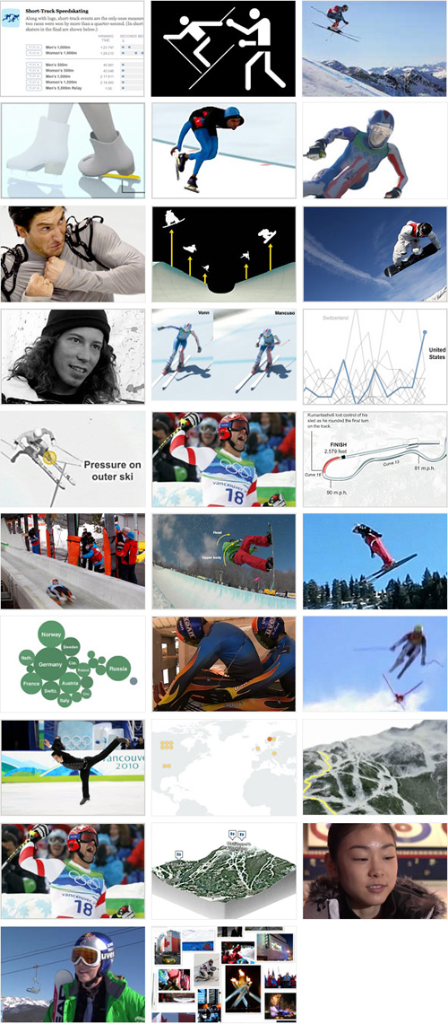 New York Times 2010 Olympics Multimedia