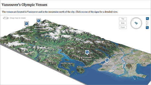 Vancouver's Olympic Venues