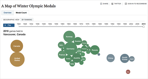 A Map of Winter Olympic Medals